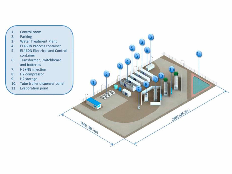 Solar PV Hydrogen production plant in Central California